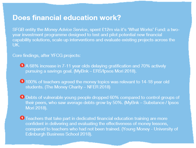 MyBnk - Latest News - Does financial education work?